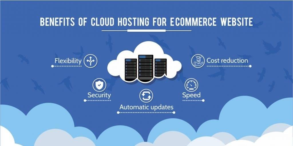 e-commerce on cloud