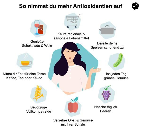 So nimmst du mehr Antioxidantien auf