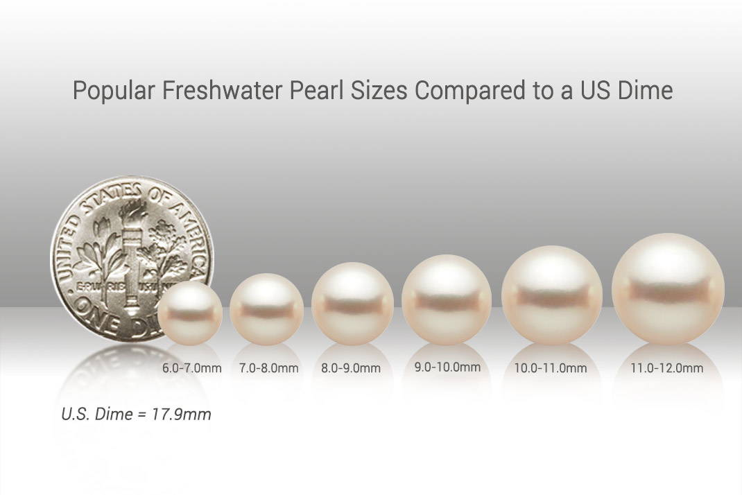 Freshwater Pearl Sizes Compared to a Dime