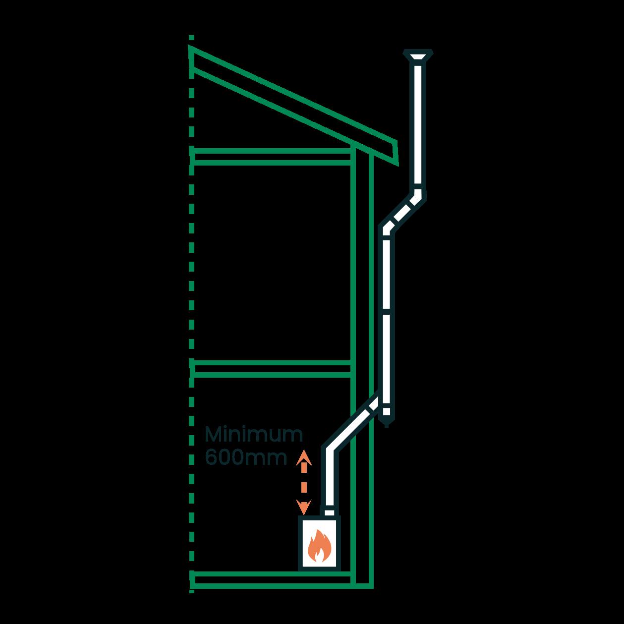 Minimum vertical length diagram