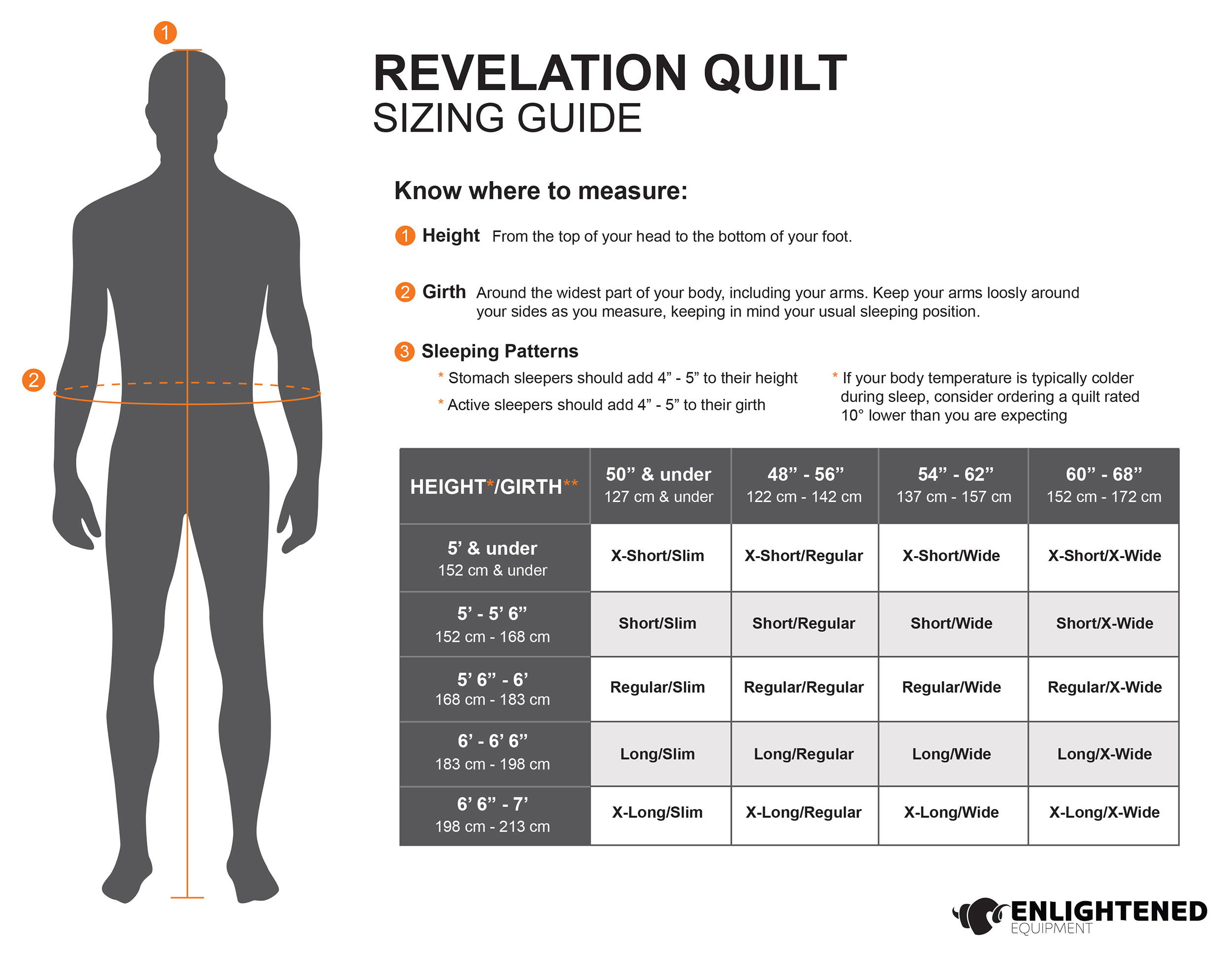 ece9497c Revelation | The Quilt That Goes Everywhere