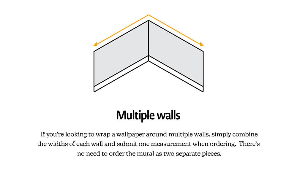 how to measure multiple walls