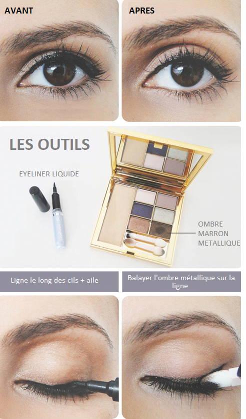 adoucir le trait d'eyeliner