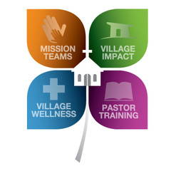 Paradise Bound Ministries, mission teams, village impact, village wellness, pastor training