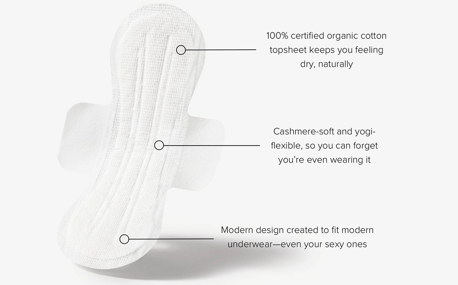 An organic period pad with three written descriptions of its features