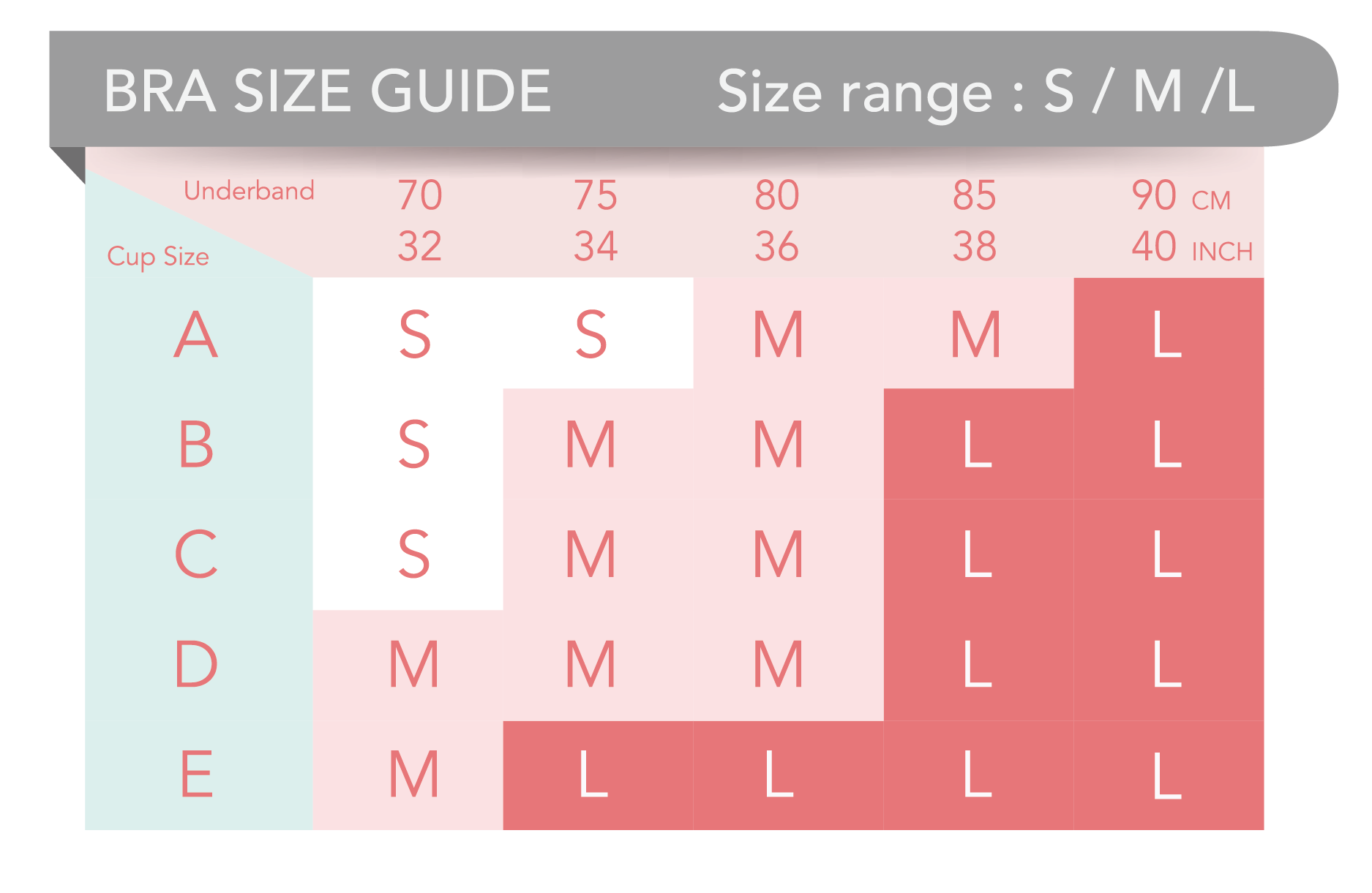 Maternity Bra Size Guide Table