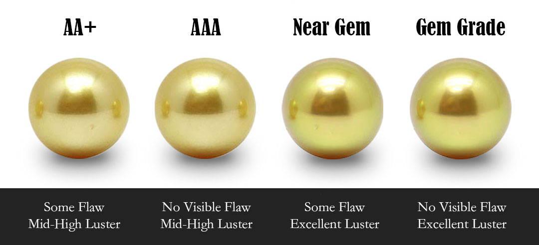 Pearl Grading Chart