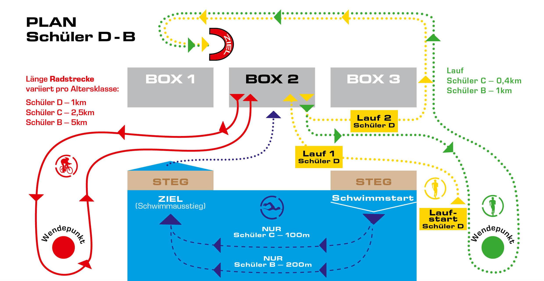 Streckenplan triathlon.de CUP Schüler