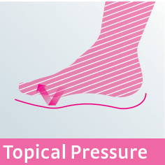 Topical Pressure
