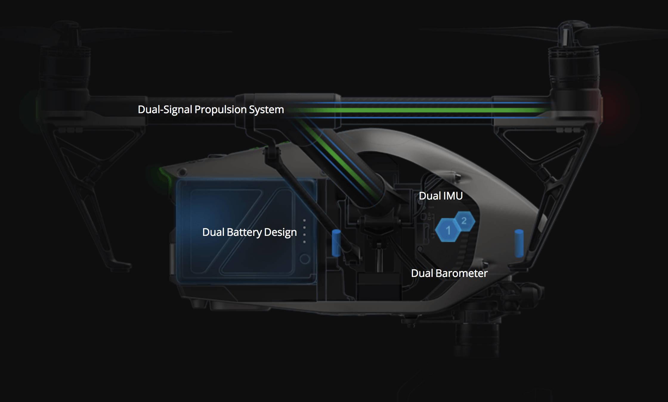 DJI Inspire 2 Dual Battery