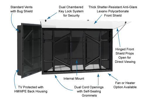 The TV Shield lightweight weatherprood outdoor TV enclosure diagram specs front and side view