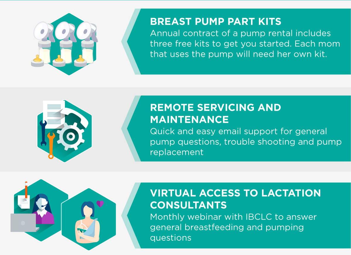 DayOne Baby Breast Pump Rentals