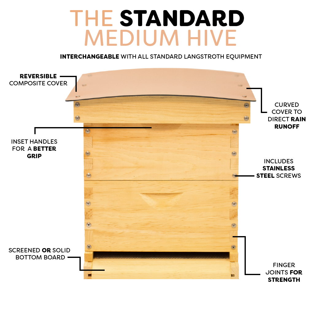 Product features of the new Standard Medium Langstroth hive.