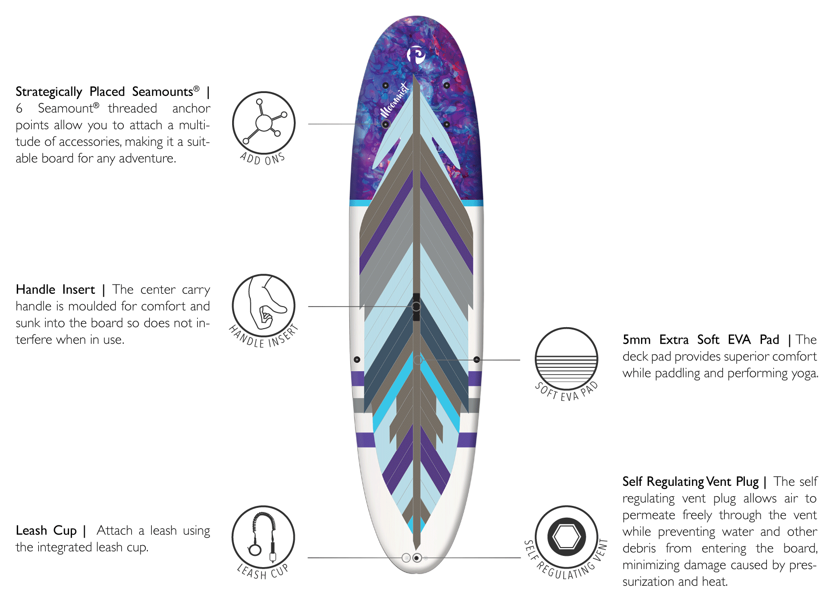 This is the very best yoga stand up paddle board.Moon mist yoga board including stragetgcally placed seamounts center grab handle for comfort and maneuvering leash up for leash 5mm extra soft Eva deck pad, self regulating vent plug