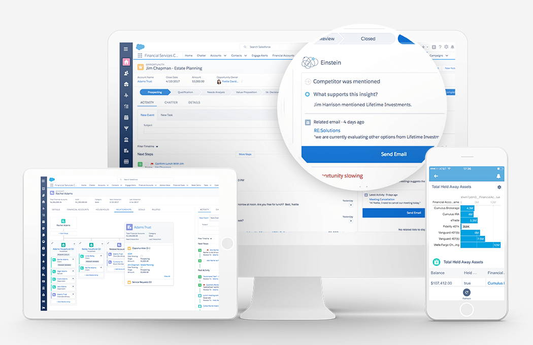 financial servives on cloud