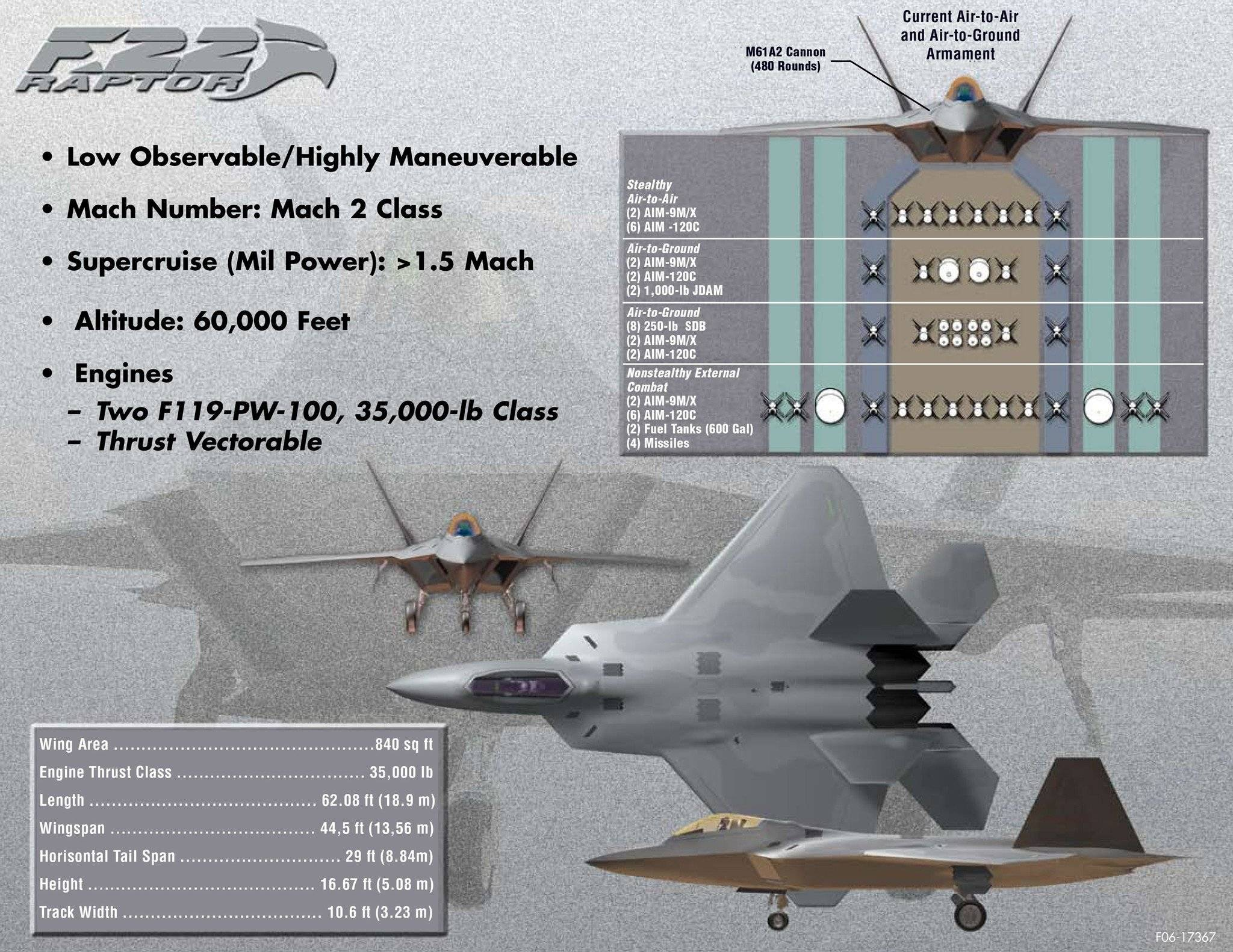 The Lockheed Martin/Boeing F-22 Raptor is a single-seat, twin-engine  fifth-generation super maneuverable fighter aircraft that uses stealth  technology.