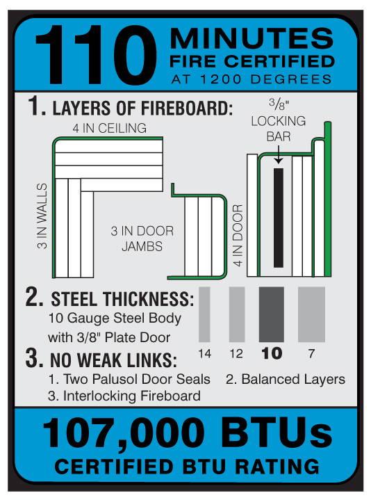 110-Minute-Fire-Protection-Gun-Safe-Sticker