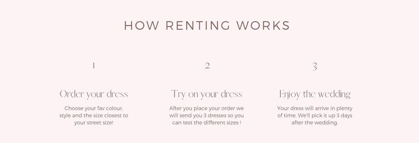 Rent or Buy Bridesmaid Dresses Canada - BridesMade CA