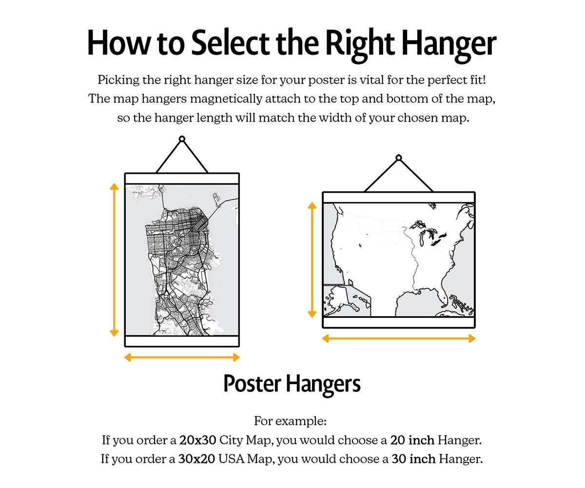 how to select a poster hanger