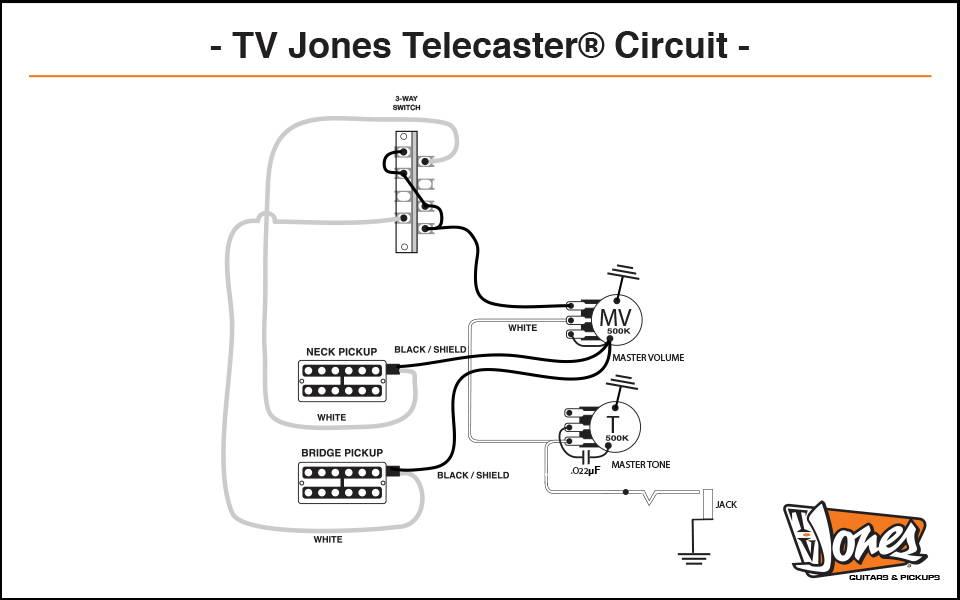 Adjustments and SchematicsTV Jones