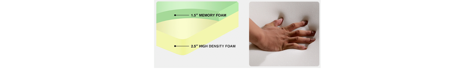 High Density Foam Cold Cured High Density