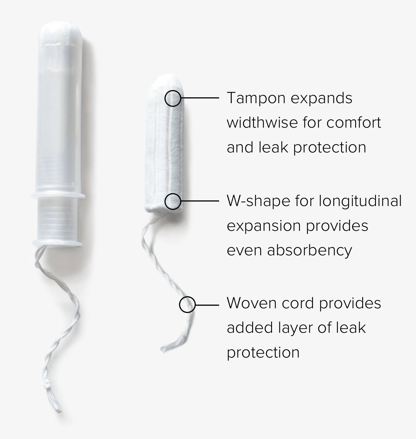 Two organic applicator tampons. One contained in the plastic applicator and one outside of the applicator.
