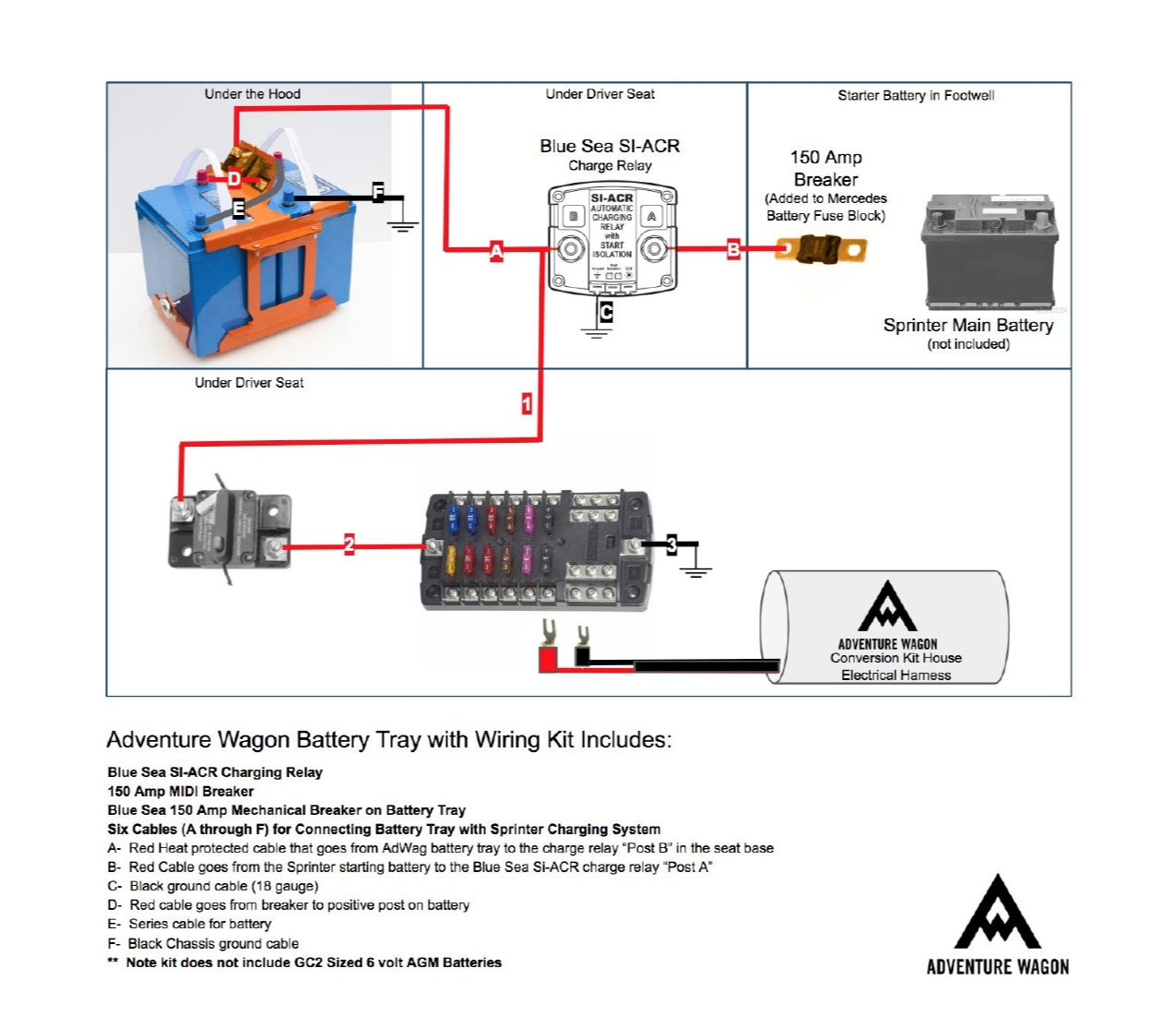 Battery Charger Circuit Diagram Wiring Harness Wiring Diagram