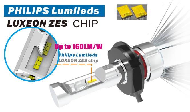 LUMENS HPL - ULTRA LED - Philips Luxeon zes chip