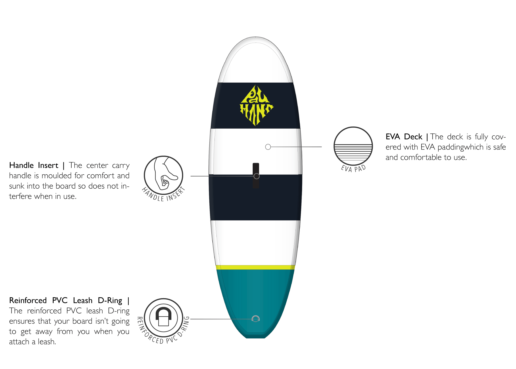 Grom kids sup paddle board center grab handle Eva deck all around and reinforced PVC leash d-ring