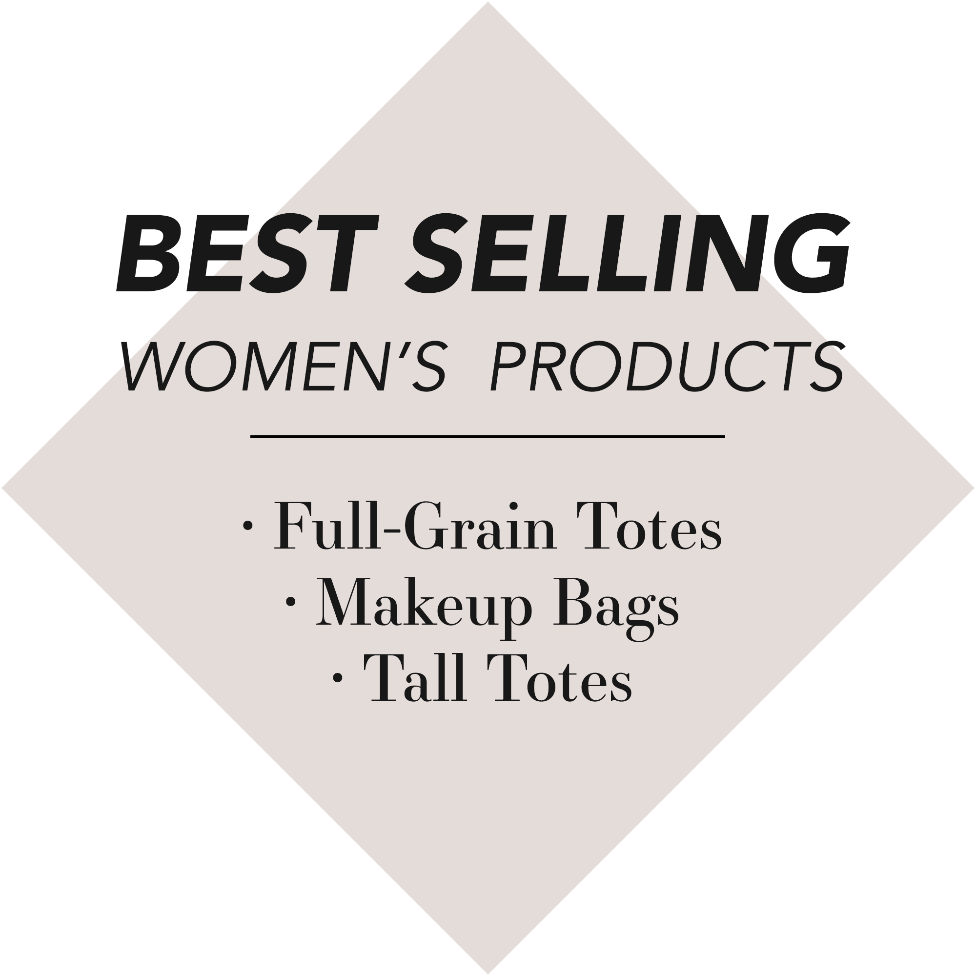 Text that reads: Best selling women's products. Full-grain leather totes. Makeup bags. Tall totes.