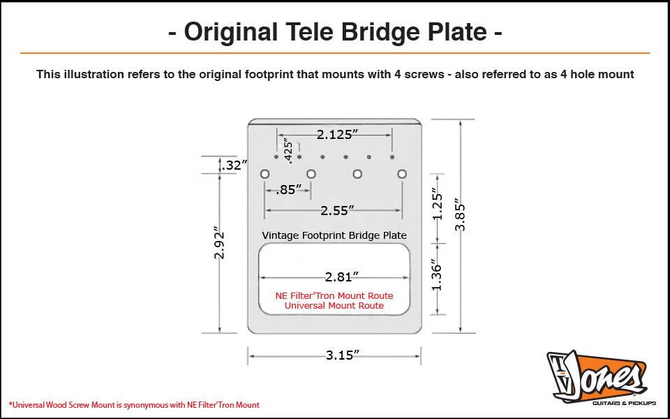 TV Jones Original Tele Plate Dimensions