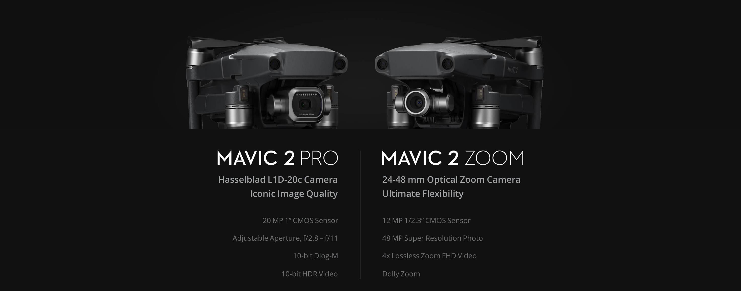 Mavic 2 Pro Mavic 2 Zoom