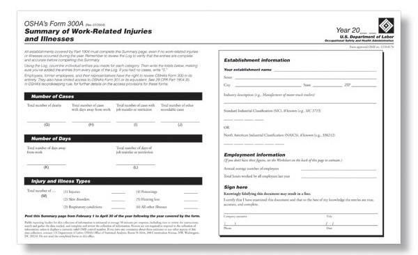 Blank OSHA 300 A Form