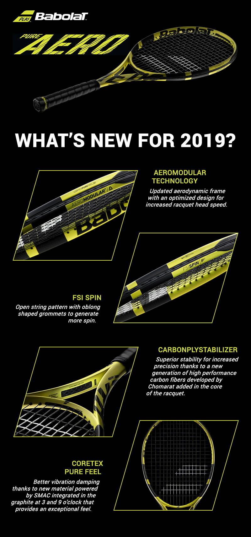 Infographic of Babolat Pure Aero 2019 features