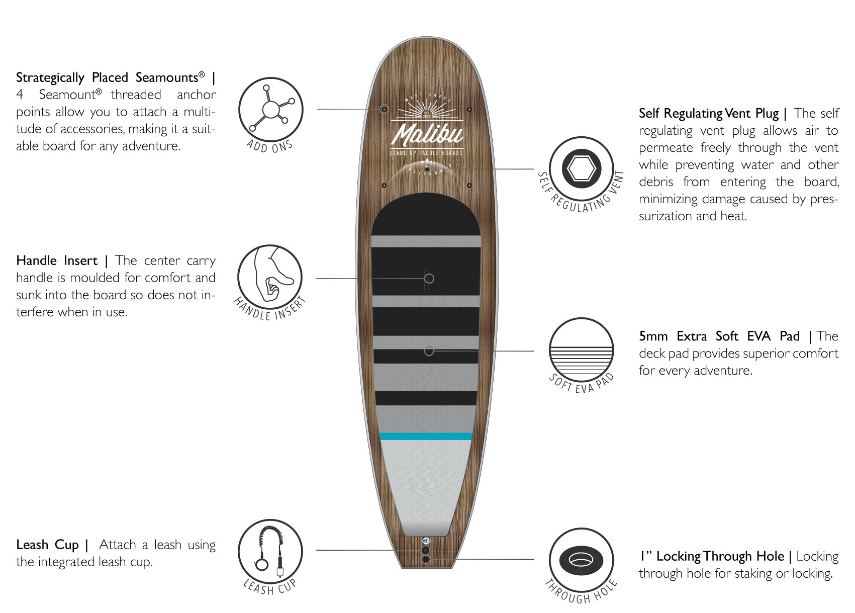 The Malibu is the best beginner stand up paddle board on the market. Features of the Pau Hana Sup Malibu classic paddle board strategically placed seamounts, center grab handle, 5mm soft deck pad, self regulating vent plug, leash cup and locking through hole
