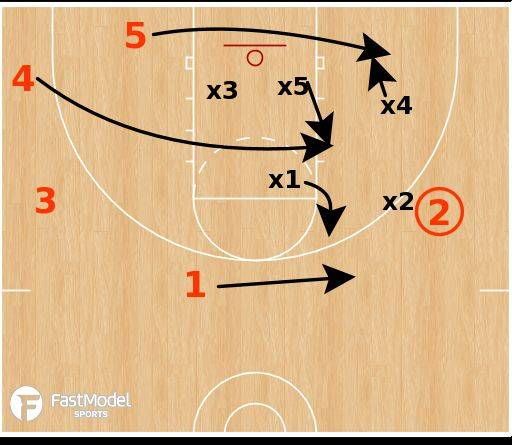 How to Guard Wing in a 2-3 Zone