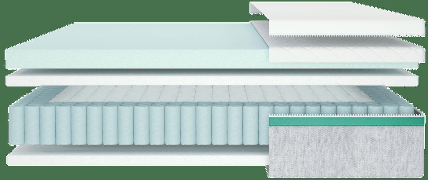 The Helix Standard Mattress Comfort Layers