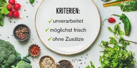 Kriterien Clean Eating