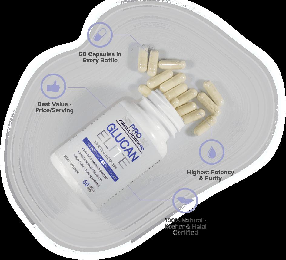 open bottle of glucan elite pills spilling out