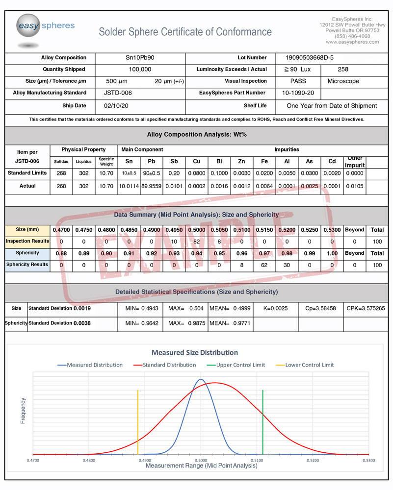 Certificate of Conformance for Sn10Pb90 Solder Spheres