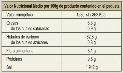 Valor Nutricional Medio x 100g de producto