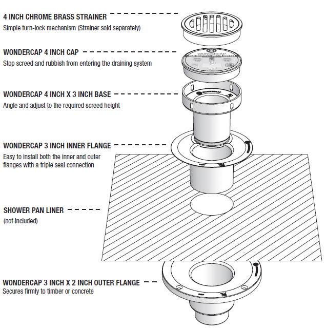 wondercap shower drain all in one diagram