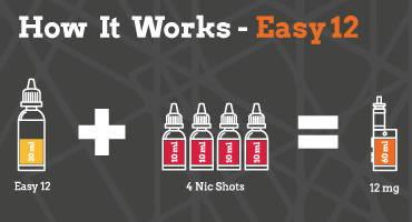 12mg short fill e-liquid