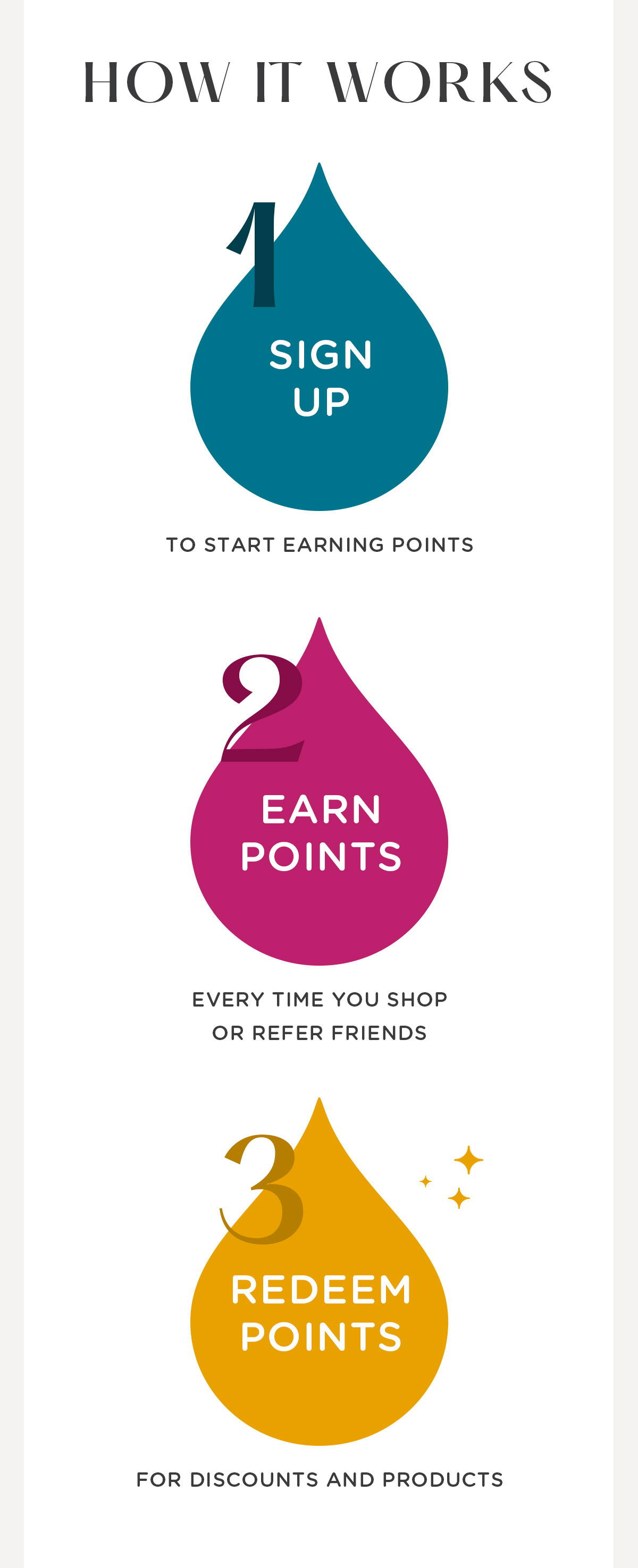How become a Tea Drops rewards member works