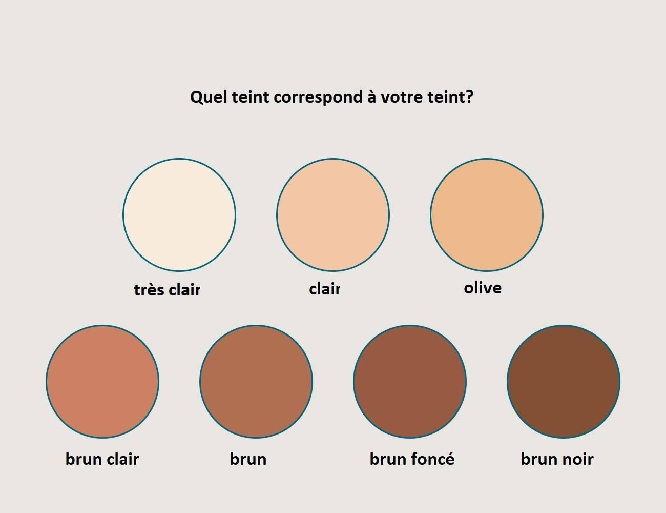 Différents teints et couleurs de teint