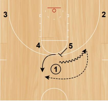 Pick and pop action