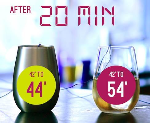 Snowfox - Stainless steel drinkware temperature test