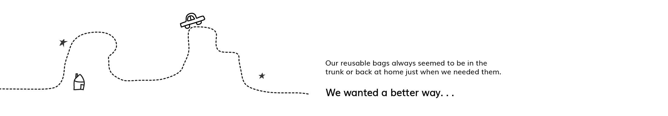 reusable bags were always in the trunk or back at home when we needed them.  We wanted a better way.