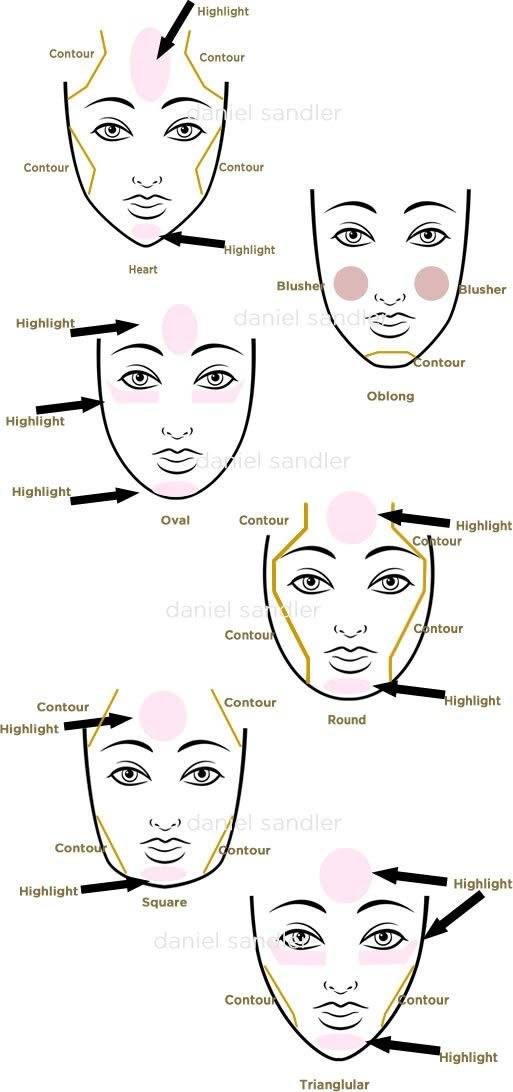 How To Contour Your Face The Best Makeup Tips For Killer Cheekbones
