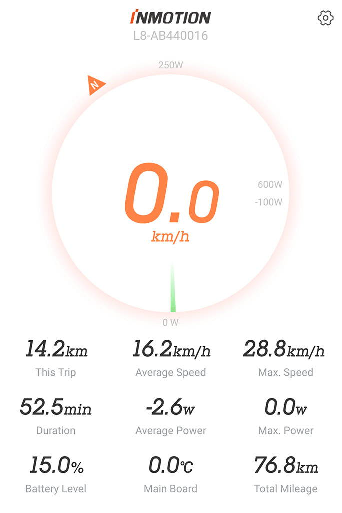 Scooter in use application readout